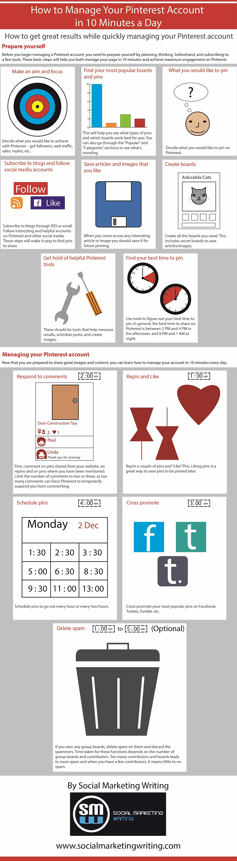 Infographic-How-to-Manage-Your-Pinterest-Account-in-10-Minutes-a-Day